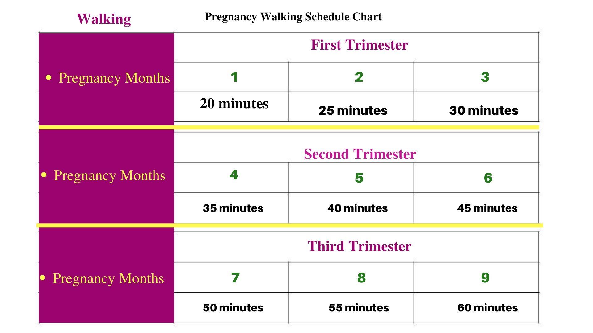 Pregnancy Walking Scheduled by Shweta Sharma