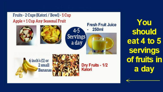 Fruits in a day during pregnancy